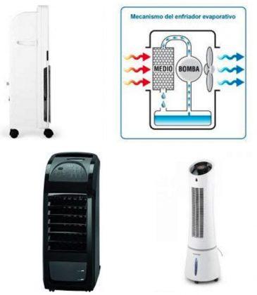 Climatizador evaporativo ventajas y opiniones de compra - Climatizador evaporativo portatil ...